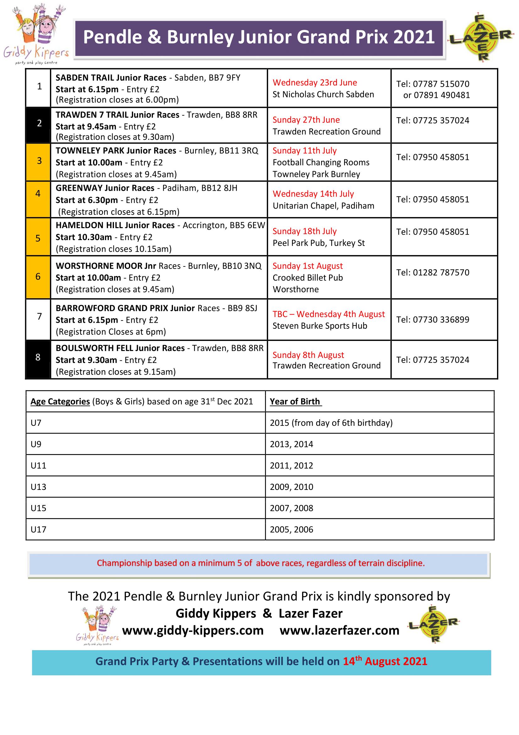 PBGP Junior Flyer 2021
