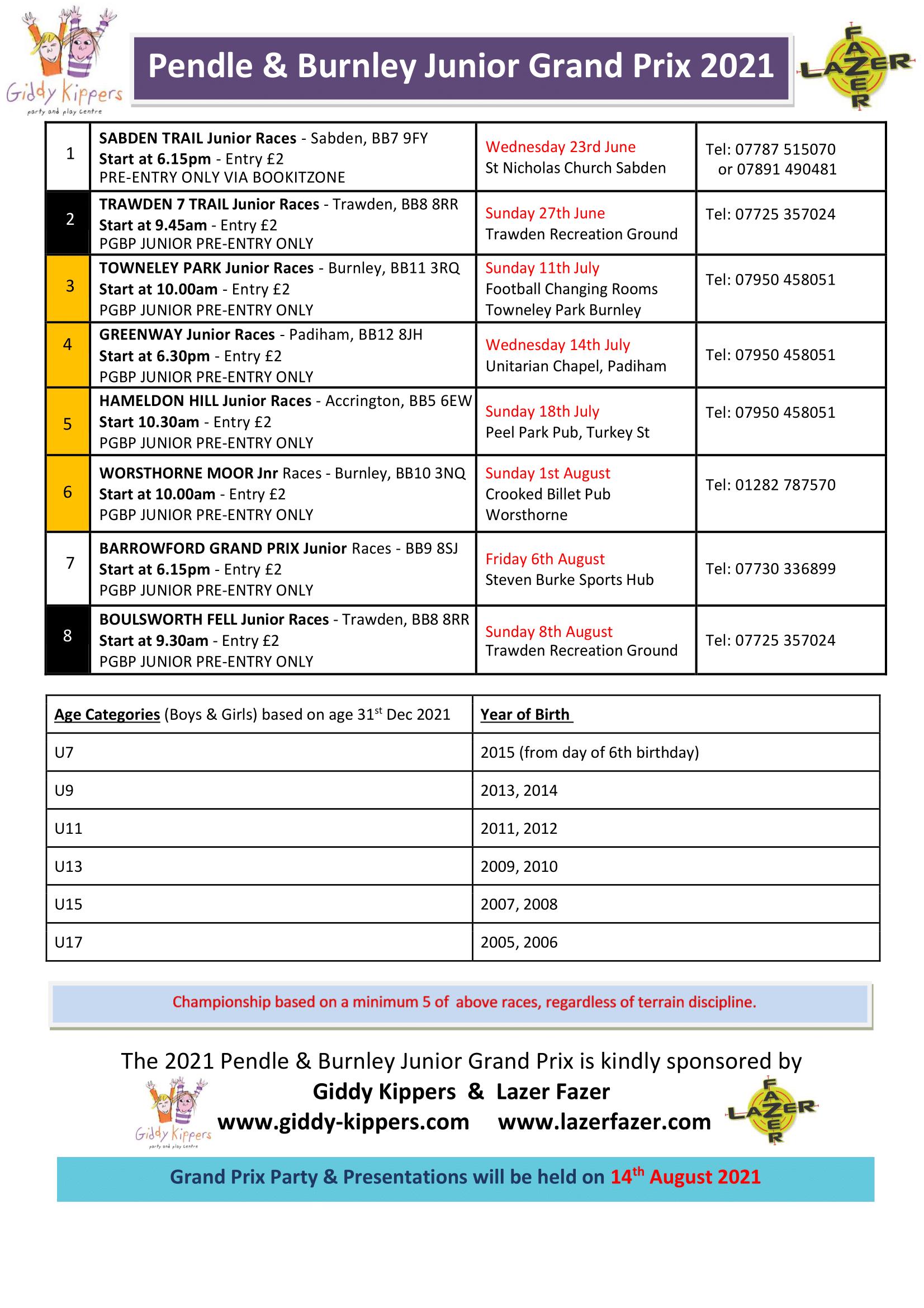 PBGP Junior Flyer 2021-3